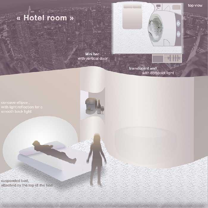Projet design de recherche d 39 id e et d 39 innovation pour un for Recherche chambre hotel